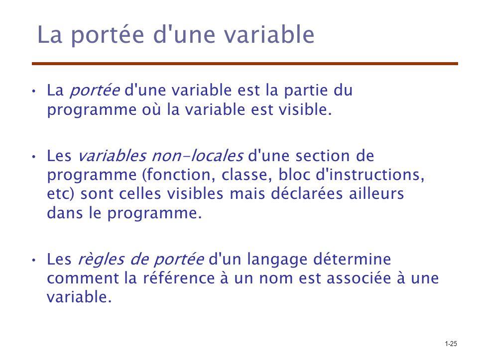 1-25 La portée d une variable La portée d une variable est la partie du programme où la variable est visible.