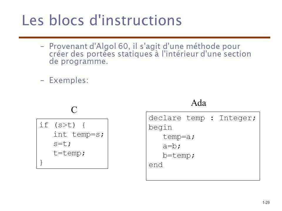 1-29 Les blocs d instructions –Provenant d Algol 60, il s agit d une méthode pour créer des portées statiques à l intérieur d une section de programme.
