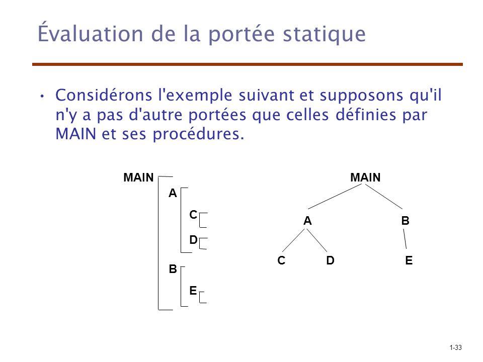 1-33 Évaluation de la portée statique Considérons l exemple suivant et supposons qu il n y a pas d autre portées que celles définies par MAIN et ses procédures.