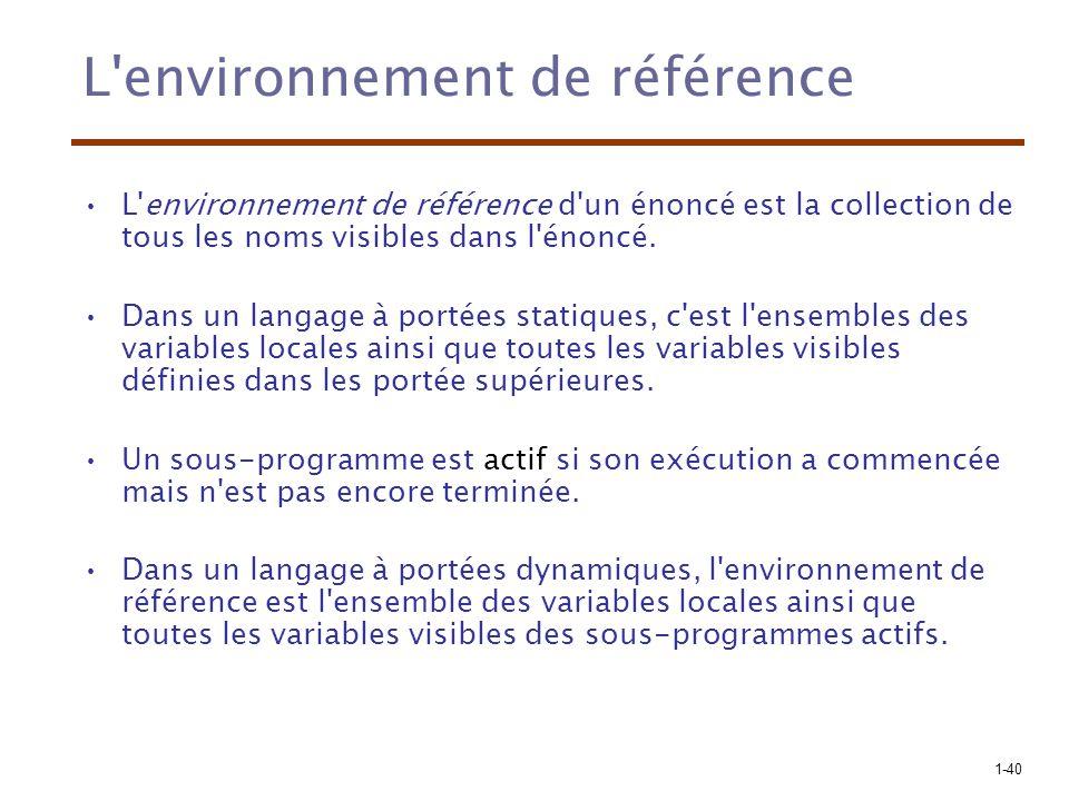 1-40 L'environnement de référence L'environnement de référence d'un énoncé est la collection de tous les noms visibles dans l'énoncé. Dans un langage