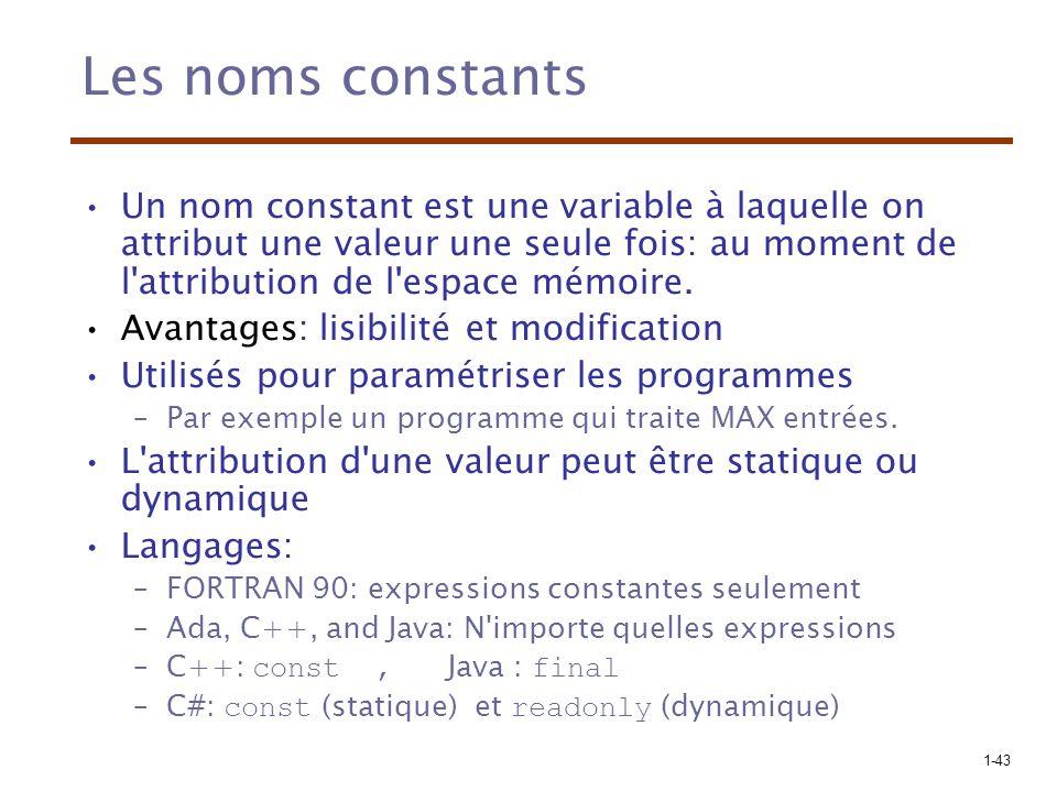 1-43 Les noms constants Un nom constant est une variable à laquelle on attribut une valeur une seule fois: au moment de l'attribution de l'espace mémo