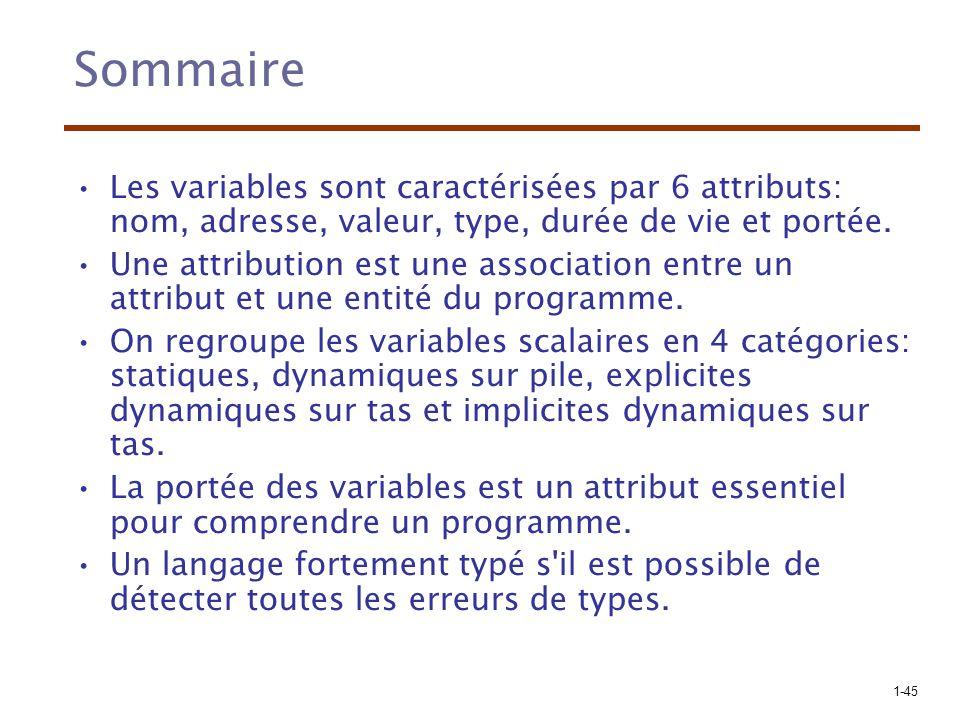 1-45 Sommaire Les variables sont caractérisées par 6 attributs: nom, adresse, valeur, type, durée de vie et portée. Une attribution est une associatio