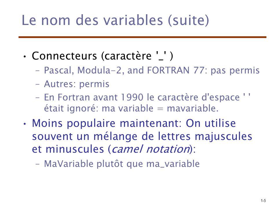 1-5 Le nom des variables (suite) Connecteurs (caractère _ ) –Pascal, Modula-2, and FORTRAN 77: pas permis –Autres: permis –En Fortran avant 1990 le caractère d espace était ignoré: ma variable = mavariable.