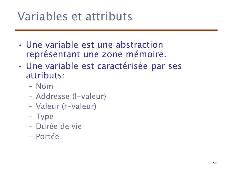 1-8 Variables et attributs Une variable est une abstraction représentant une zone mémoire. Une variable est caractérisée par ses attributs: –Nom –Addr