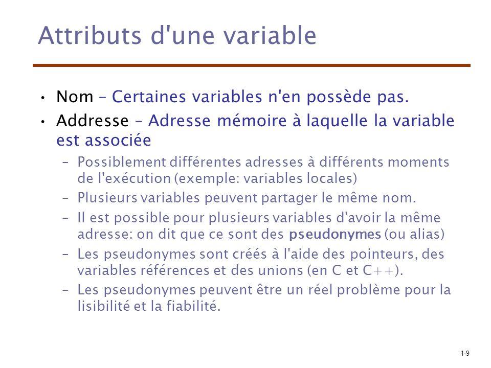 1-9 Attributs d'une variable Nom – Certaines variables n'en possède pas. Addresse – Adresse mémoire à laquelle la variable est associée –Possiblement