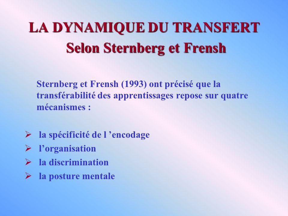 LA DYNAMIQUE DU TRANSFERT Selon Sternberg et Frensh Sternberg et Frensh (1993) ont précisé que la transférabilité des apprentissages repose sur quatre mécanismes : la spécificité de l encodage lorganisation la discrimination la posture mentale