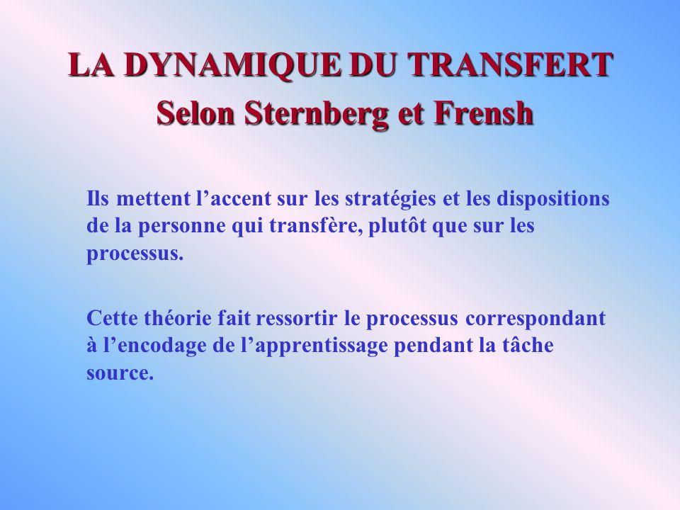 LA DYNAMIQUE DU TRANSFERT Selon Sternberg et Frensh Ils mettent laccent sur les stratégies et les dispositions de la personne qui transfère, plutôt que sur les processus.