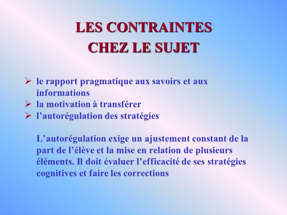LES CONTRAINTES CHEZ LE SUJET le rapport pragmatique aux savoirs et aux informations la motivation à transférer lautorégulation des stratégies Lautoré