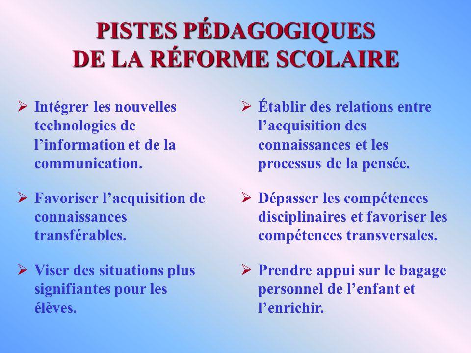 PISTES PÉDAGOGIQUES DE LA RÉFORME SCOLAIRE Intégrer les nouvelles technologies de linformation et de la communication.