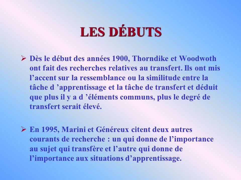 LES DÉBUTS Dès le début des années 1900, Thorndike et Woodwoth ont fait des recherches relatives au transfert. Ils ont mis laccent sur la ressemblance