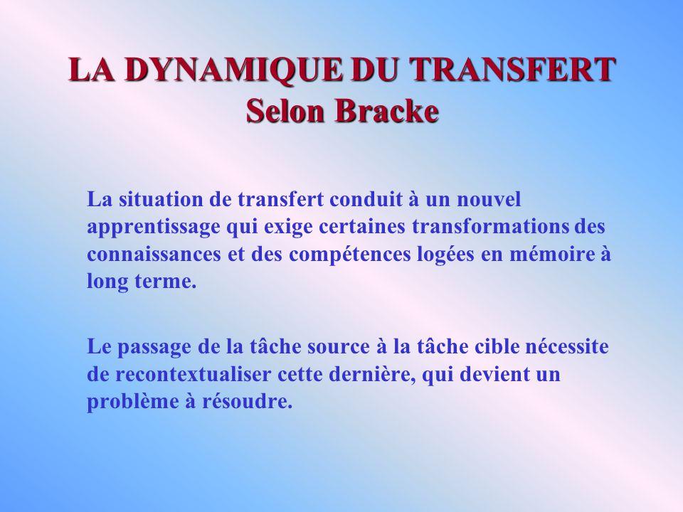 LA DYNAMIQUE DU TRANSFERT Selon Bracke La situation de transfert conduit à un nouvel apprentissage qui exige certaines transformations des connaissances et des compétences logées en mémoire à long terme.