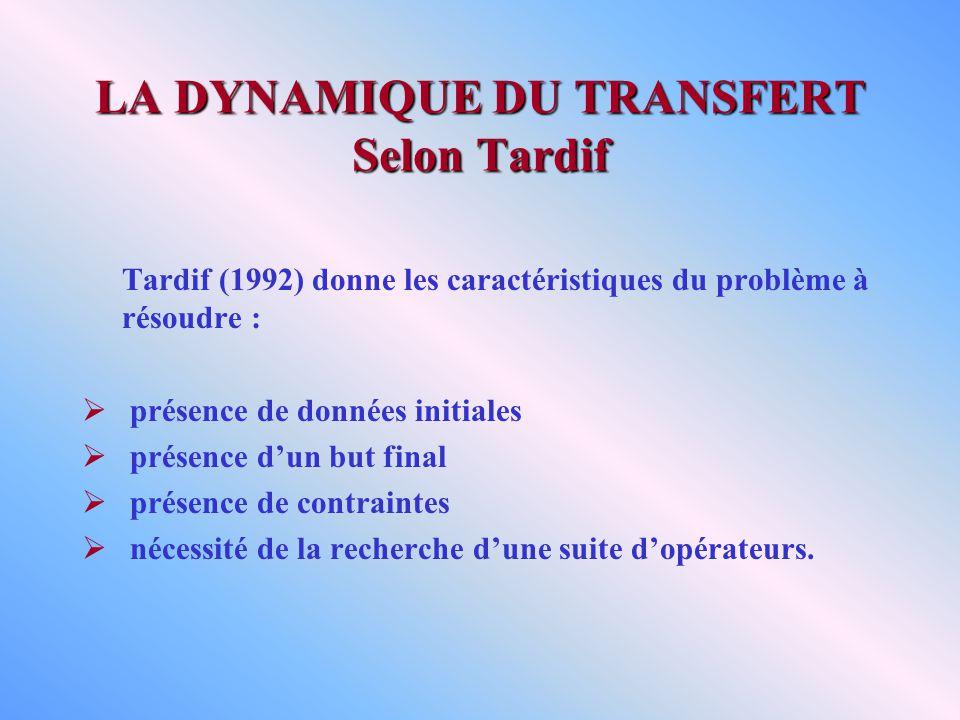 LA DYNAMIQUE DU TRANSFERT Selon Tardif Tardif (1992) donne les caractéristiques du problème à résoudre : présence de données initiales présence dun but final présence de contraintes nécessité de la recherche dune suite dopérateurs.