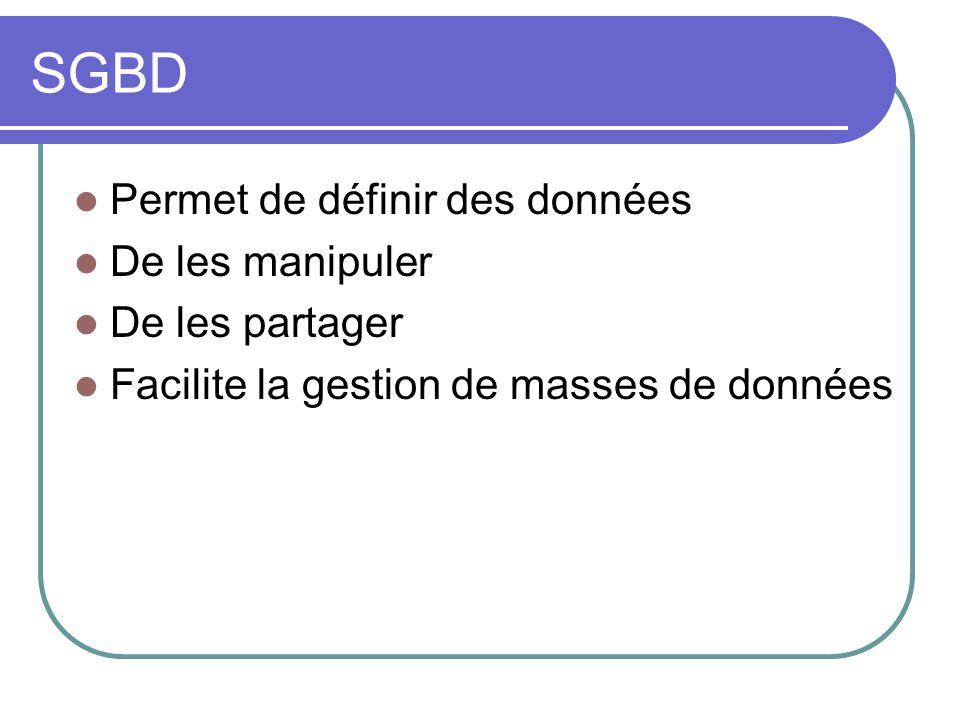 SGBD Permet de définir des données De les manipuler De les partager Facilite la gestion de masses de données