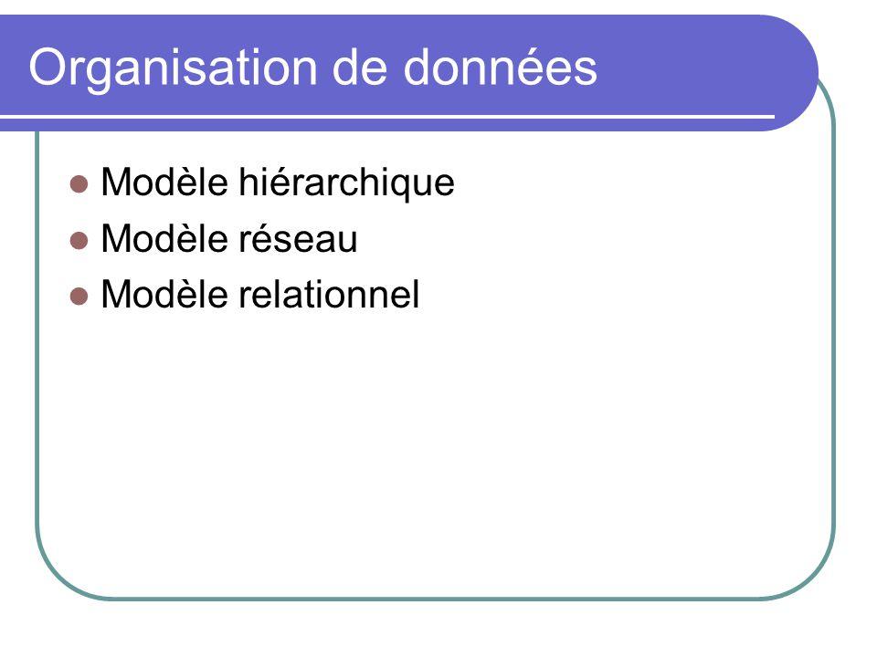 Organisation de données Modèle hiérarchique Modèle réseau Modèle relationnel
