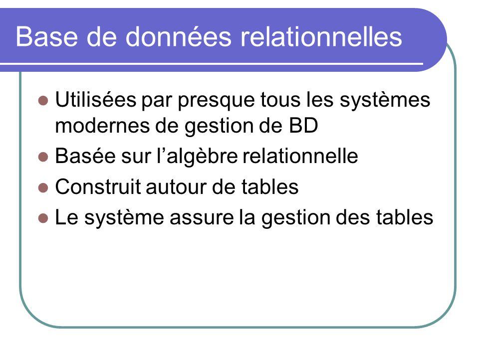 Base de données relationnelles Utilisées par presque tous les systèmes modernes de gestion de BD Basée sur lalgèbre relationnelle Construit autour de