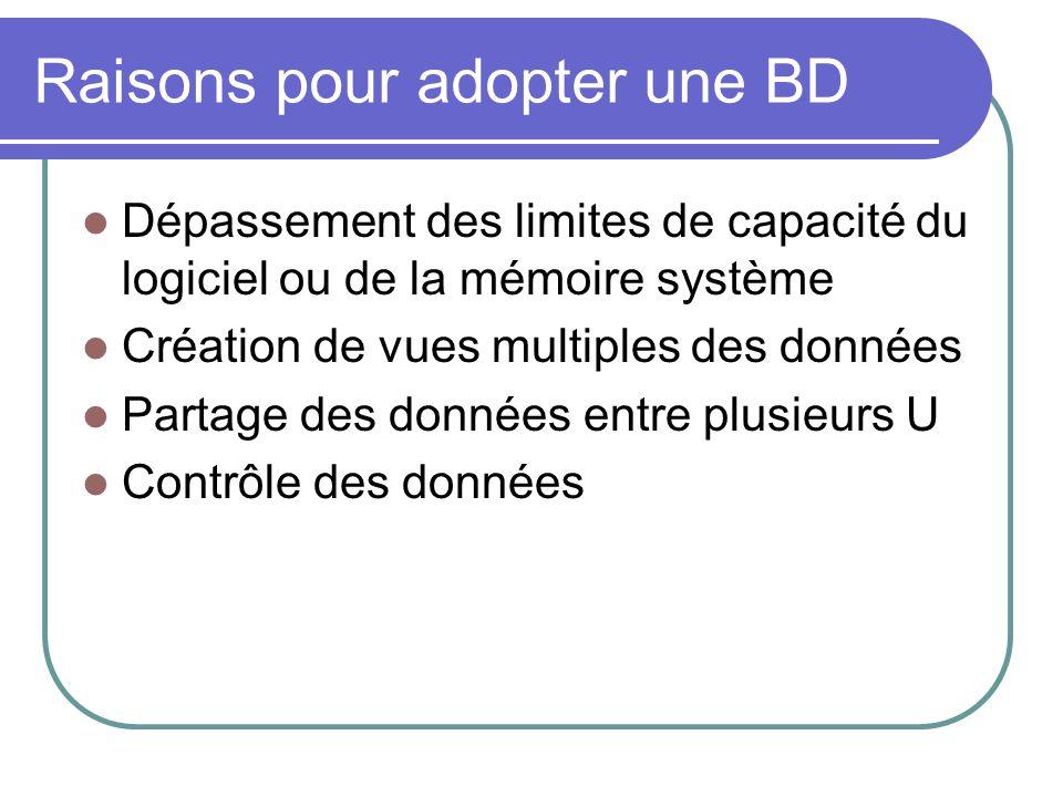 Raisons pour adopter une BD Dépassement des limites de capacité du logiciel ou de la mémoire système Création de vues multiples des données Partage de