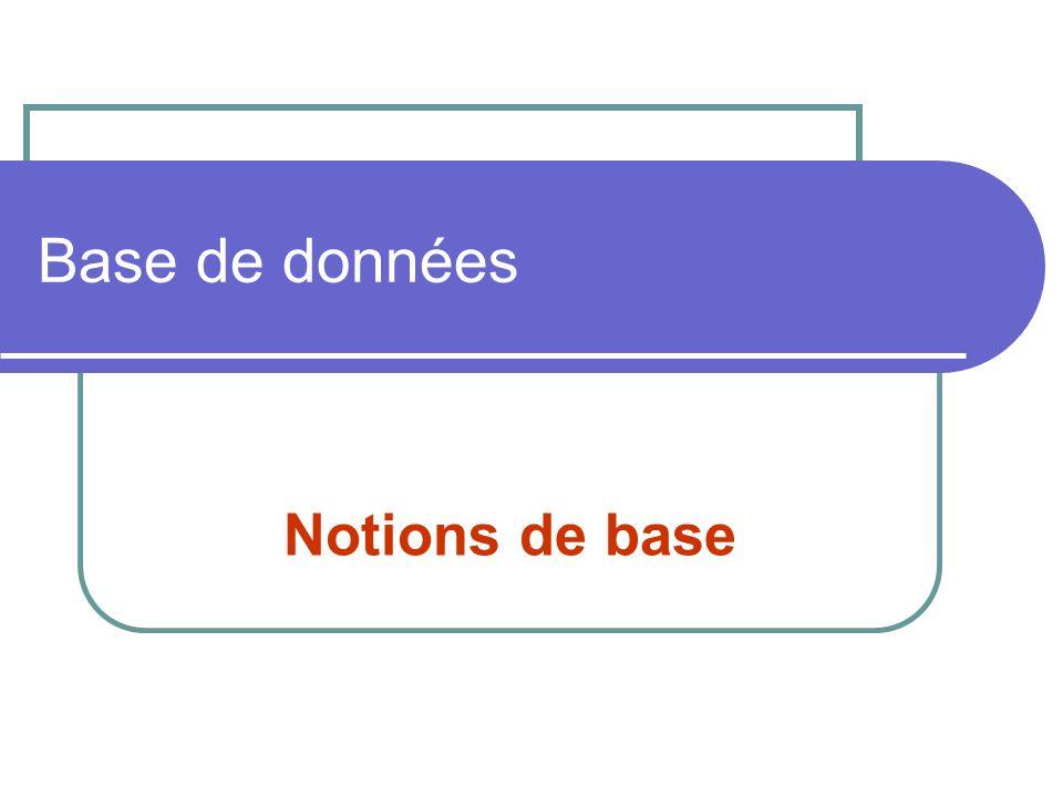 Définition dune BD Ensemble de données interreliées, ou Collection dinformations organisée en liste, ou Collection denregistrements et fichiers, organisés dans un but précis, ou