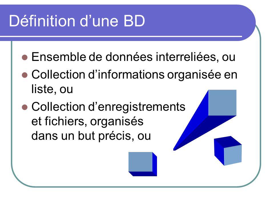 Définition dune BD Ensemble de données interreliées, ou Collection dinformations organisée en liste, ou Collection denregistrements et fichiers, organ