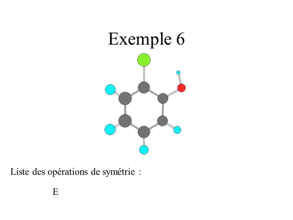 Exemple 6 Liste des opérations de symétrie : E