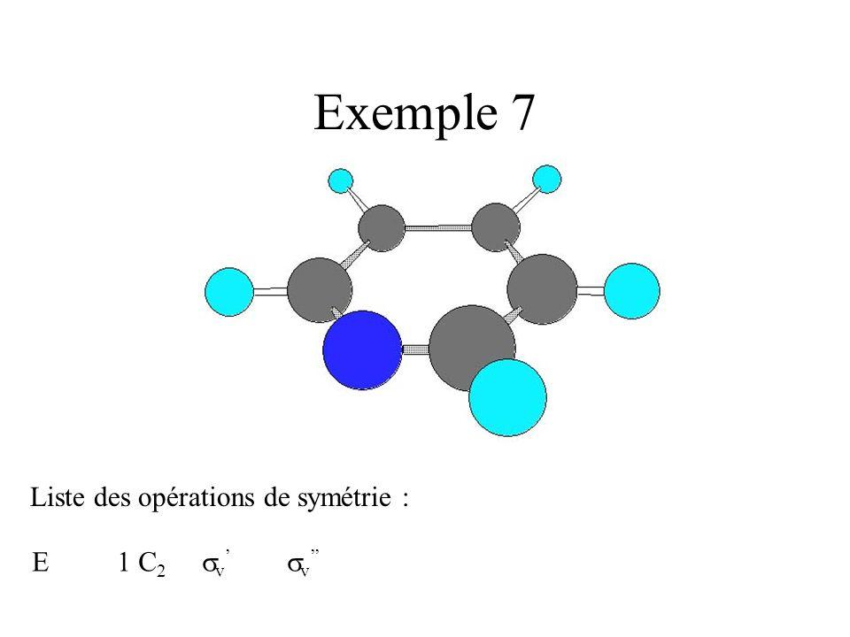 Exemple 7 Liste des opérations de symétrie : E1 C 2 v v