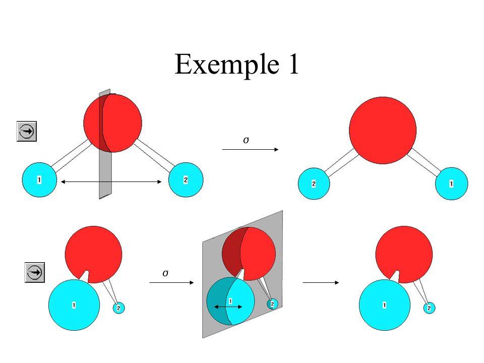 Exemple 1 (suite) C2C2 Pour cette molécule, on a donc un axe qui peut effectuer une rotation de la molécule et deux plan de symétrie.