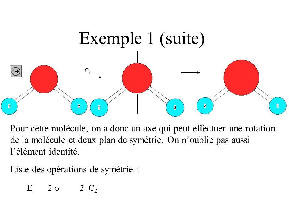 Exemple 1 (suite) C2C2 Pour cette molécule, on a donc un axe qui peut effectuer une rotation de la molécule et deux plan de symétrie. On noublie pas a