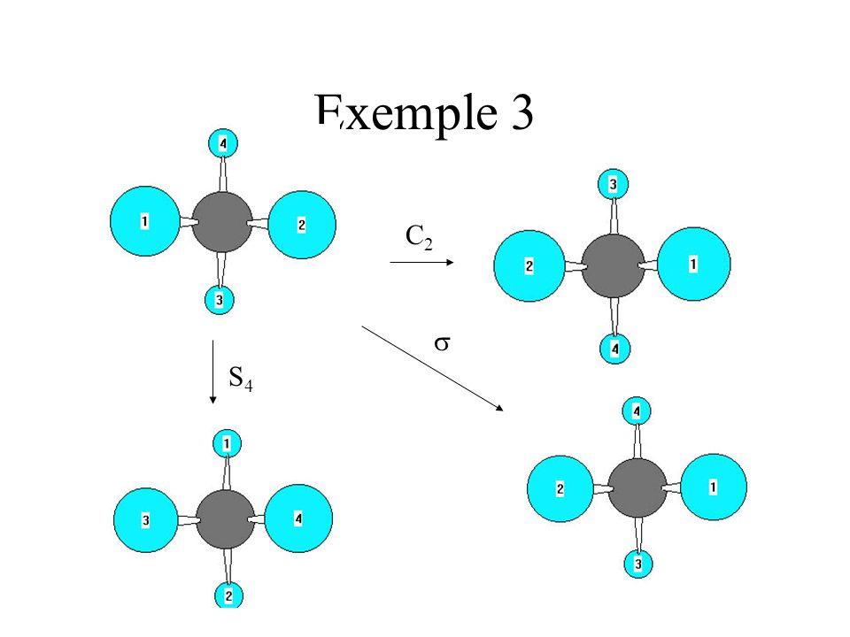 Exercices ajoutés à part (1): D 6h C 2v D 3h cis-[MA 4 B 2 ] E, C 2, v, v trans-[MA 3 B 3 ] E, C 2, v, v C2vC2v