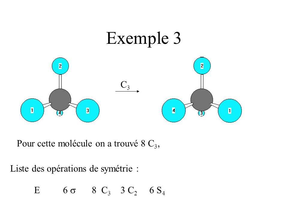 Exemple 3 C3C3 Pour cette molécule on a trouvé 8 C 3, E6 8 C 3 3 C 2 6 S 4 Liste des opérations de symétrie :