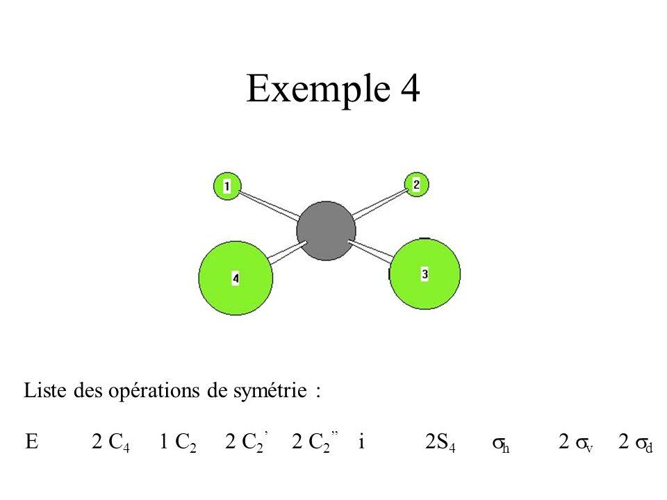 Exemple 4 Liste des opérations de symétrie : E2 C 4 1 C 2 2 C 2 2 C 2 i2S 4 h 2 v 2 d
