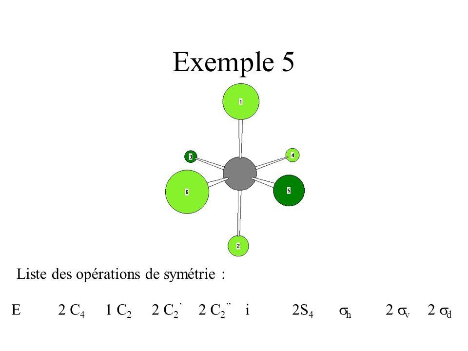 Exemple 5 Liste des opérations de symétrie : E2 C 4 1 C 2 2 C 2 2 C 2 i2S 4 h 2 v 2 d