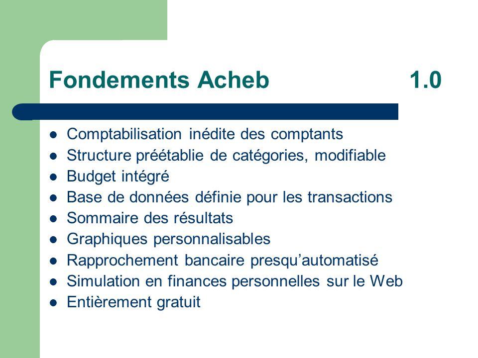 Fondements Acheb1.0 Comptabilisation inédite des comptants Structure préétablie de catégories, modifiable Budget intégré Base de données définie pour