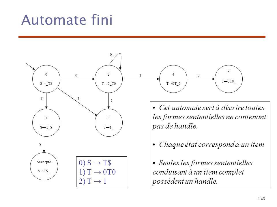 1-44 Construction des tables à partir de l automate ACTIONGOTO 01$T 0S2S31 1accept 2S2S34 3R2 4S5 5R1