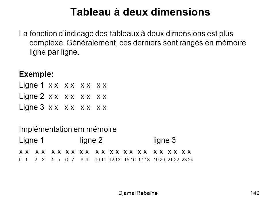 Djamal Rebaïne142 Tableau à deux dimensions La fonction dindicage des tableaux à deux dimensions est plus complexe. Généralement, ces derniers sont ra
