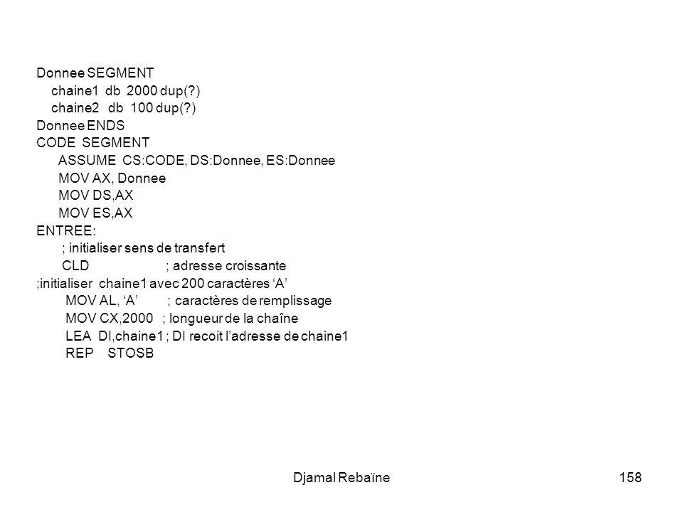 Djamal Rebaïne158 Donnee SEGMENT chaine1 db 2000 dup(?) chaine2 db 100 dup(?) Donnee ENDS CODE SEGMENT ASSUME CS:CODE, DS:Donnee, ES:Donnee MOV AX, Do