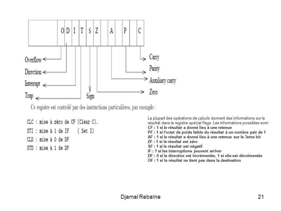Djamal Rebaïne21 La plupart des opérations de calculs donnent des informations sur le résultat dans le registre spécial flags. Les informations possib
