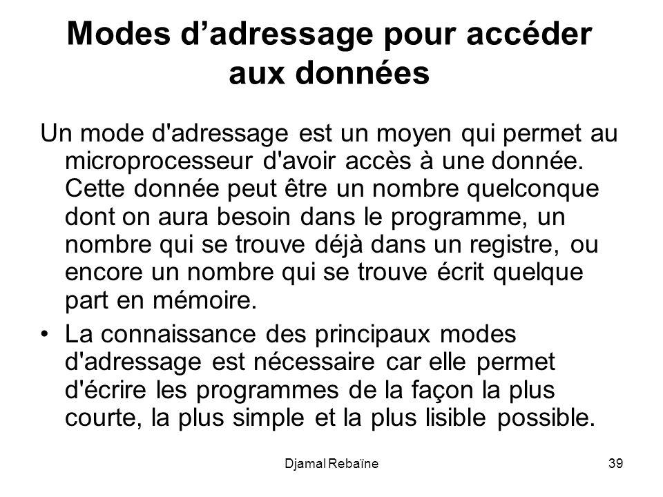 Djamal Rebaïne39 Modes dadressage pour accéder aux données Un mode d'adressage est un moyen qui permet au microprocesseur d'avoir accès à une donnée.