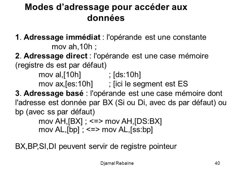 Djamal Rebaïne40 1. Adressage immédiat : l'opérande est une constante mov ah,10h ; 2. Adressage direct : l'opérande est une case mémoire (registre ds