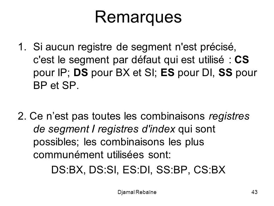 Remarques 1.Si aucun registre de segment n'est précisé, c'est le segment par défaut qui est utilisé : CS pour IP; DS pour BX et SI; ES pour DI, SS pou