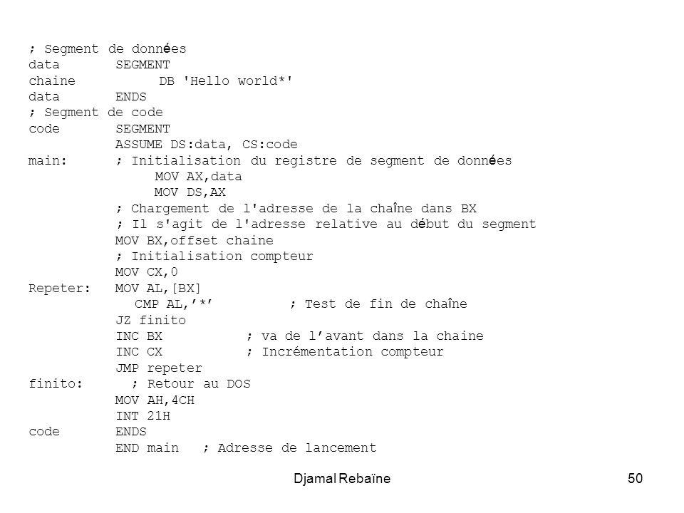 Djamal Rebaïne50 ; Segment de donn é es dataSEGMENT chaineDB 'Hello world*' dataENDS ; Segment de code codeSEGMENT ASSUME DS:data, CS:code main:; Init