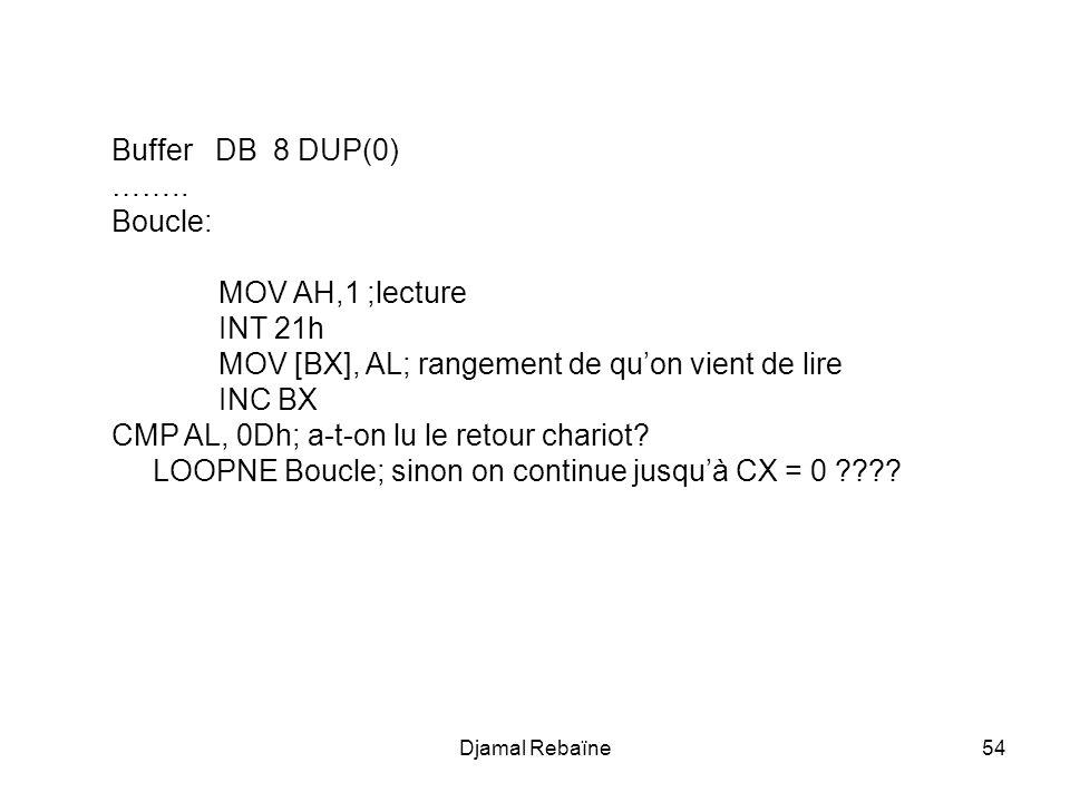 Djamal Rebaïne54 Buffer DB 8 DUP(0) …….. Boucle: MOV AH,1 ;lecture INT 21h MOV [BX], AL; rangement de quon vient de lire INC BX CMP AL, 0Dh; a-t-on lu