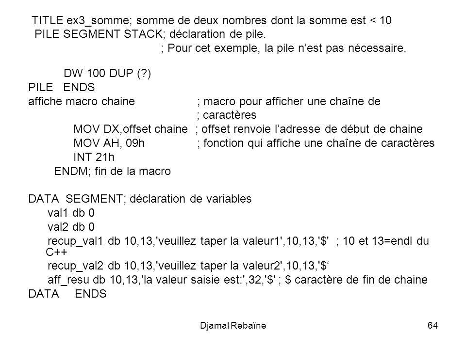 Djamal Rebaïne64 TITLE ex3_somme; somme de deux nombres dont la somme est < 10 PILE SEGMENT STACK; déclaration de pile. ; Pour cet exemple, la pile ne