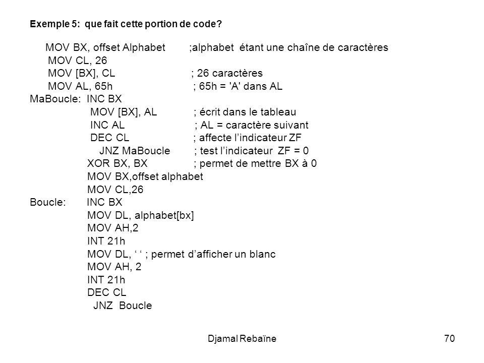 Djamal Rebaïne70 Exemple 5: que fait cette portion de code? MOV BX, offset Alphabet ;alphabet étant une chaîne de caractères MOV CL, 26 MOV [BX], CL ;