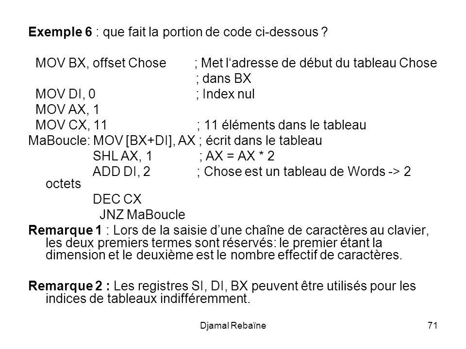 Djamal Rebaïne71 Exemple 6 : que fait la portion de code ci-dessous ? MOV BX, offset Chose ; Met ladresse de début du tableau Chose ; dans BX MOV DI,
