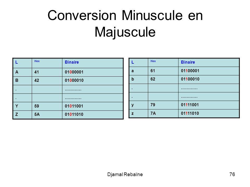 Djamal Rebaïne76 Conversion Minuscule en Majuscule L Hex Binaire A4101000001 B4201000010.…………. Y5901011001 Z5A01011010 L Hex Binaire a6101100001 b6201