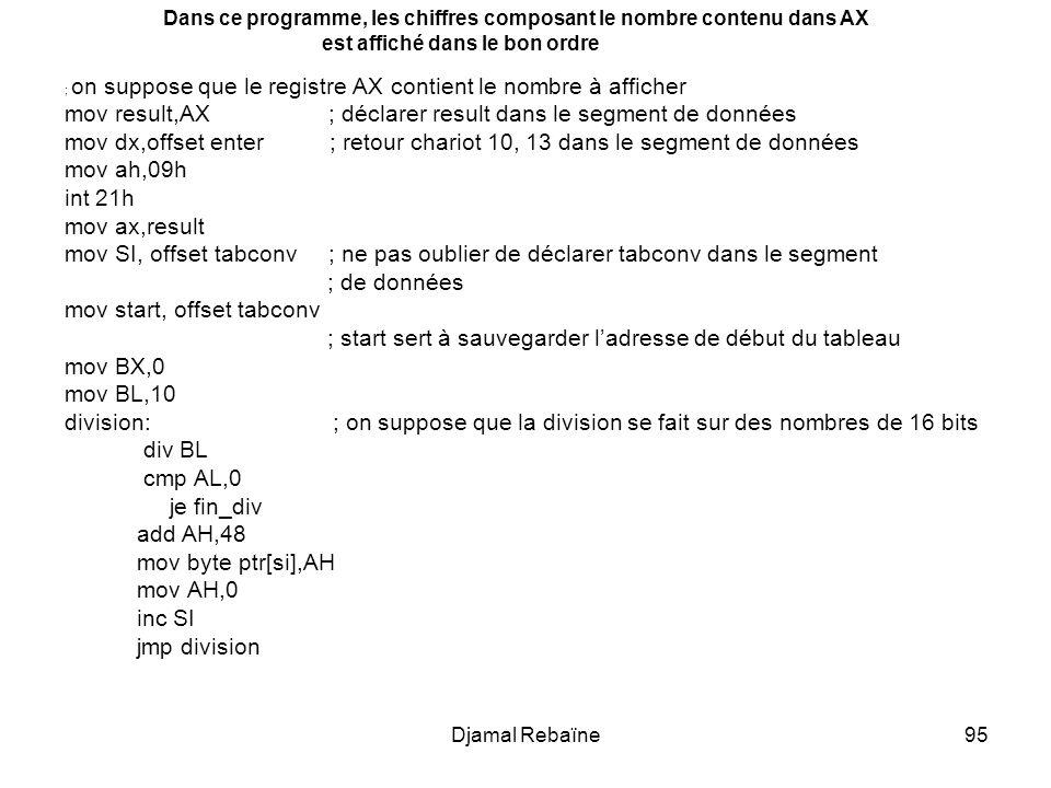 Djamal Rebaïne95 ; on suppose que le registre AX contient le nombre à afficher mov result,AX ; déclarer result dans le segment de données mov dx,offse