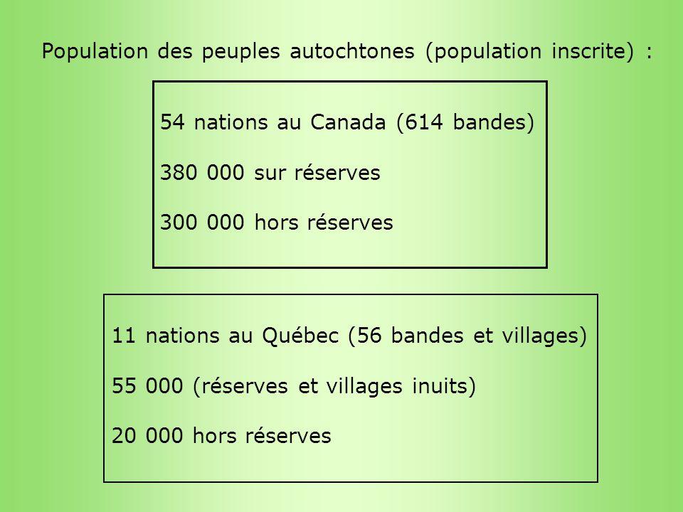 Population des peuples autochtones (population inscrite) : 54 nations au Canada (614 bandes) 380 000 sur réserves 300 000 hors réserves 11 nations au