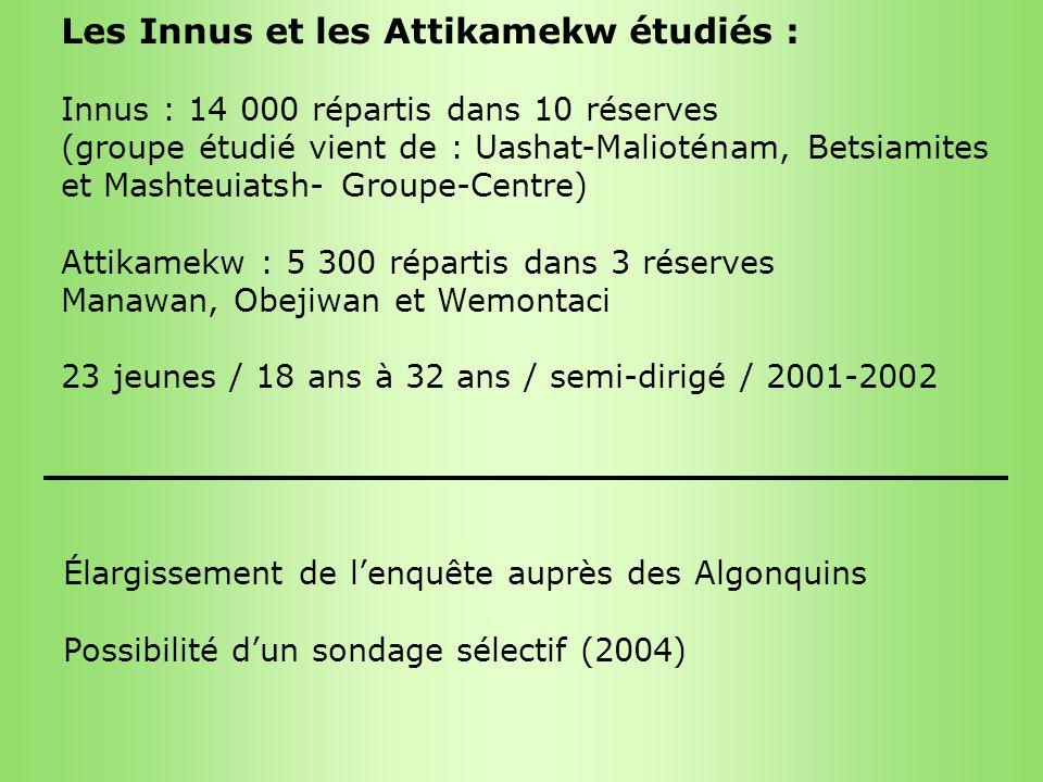 Les Innus et les Attikamekw étudiés : Innus : 14 000 répartis dans 10 réserves (groupe étudié vient de : Uashat-Malioténam, Betsiamites et Mashteuiats