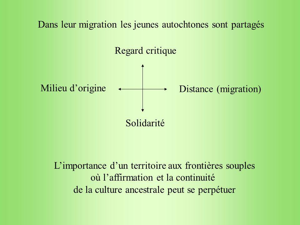 Dans leur migration les jeunes autochtones sont partagés Regard critique Milieu dorigine Distance (migration) Solidarité Limportance dun territoire au