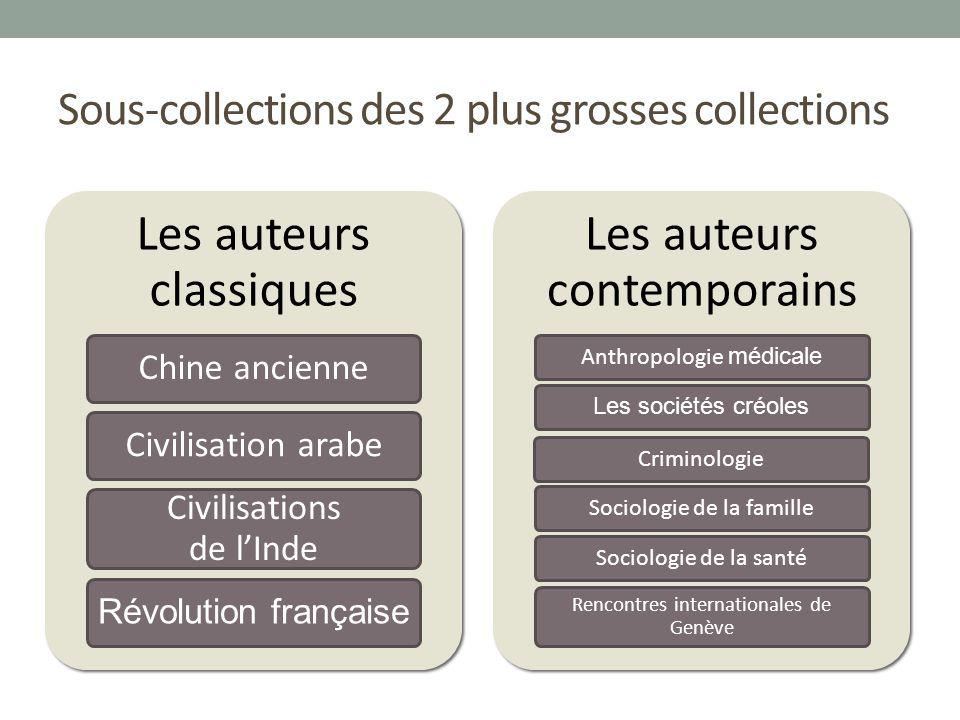 Sous-collections des 2 plus grosses collections Les auteurs classiques Chine ancienneCivilisation arabe Civilisations de lInde Révolution française Le
