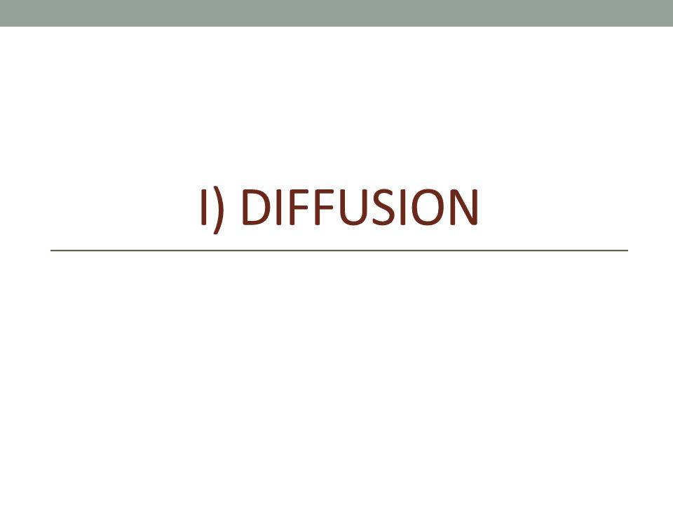 I) DIFFUSION